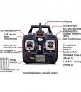 Syma-X5C-Explorers-24G-4-Chanel-6-Axis-UFO-RC-Quadcopter-Mode-2-Avec-HD-Camra-RTF-0-5